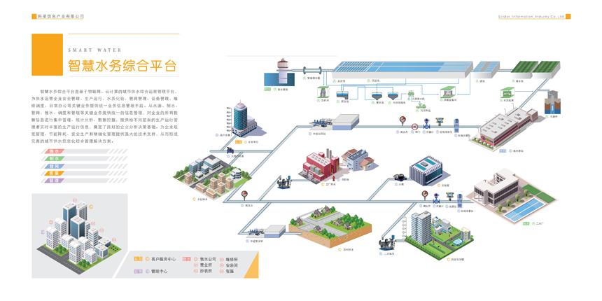 3智能水务综合平台_1.jpg